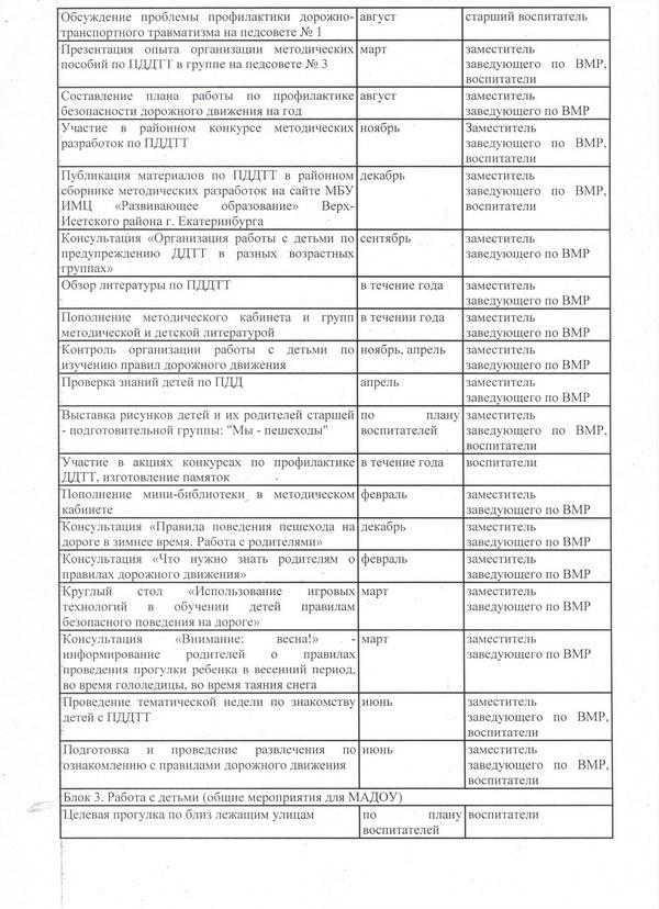 акт обследования пдд 2021(4)
